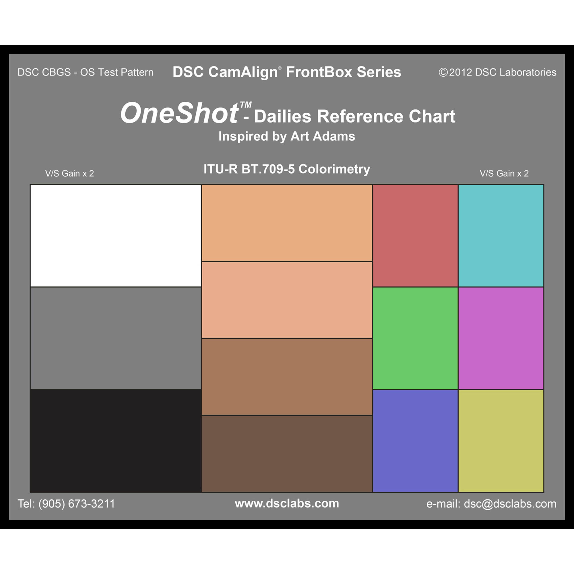 How to colour match different cameras Canon, Sony and Arri